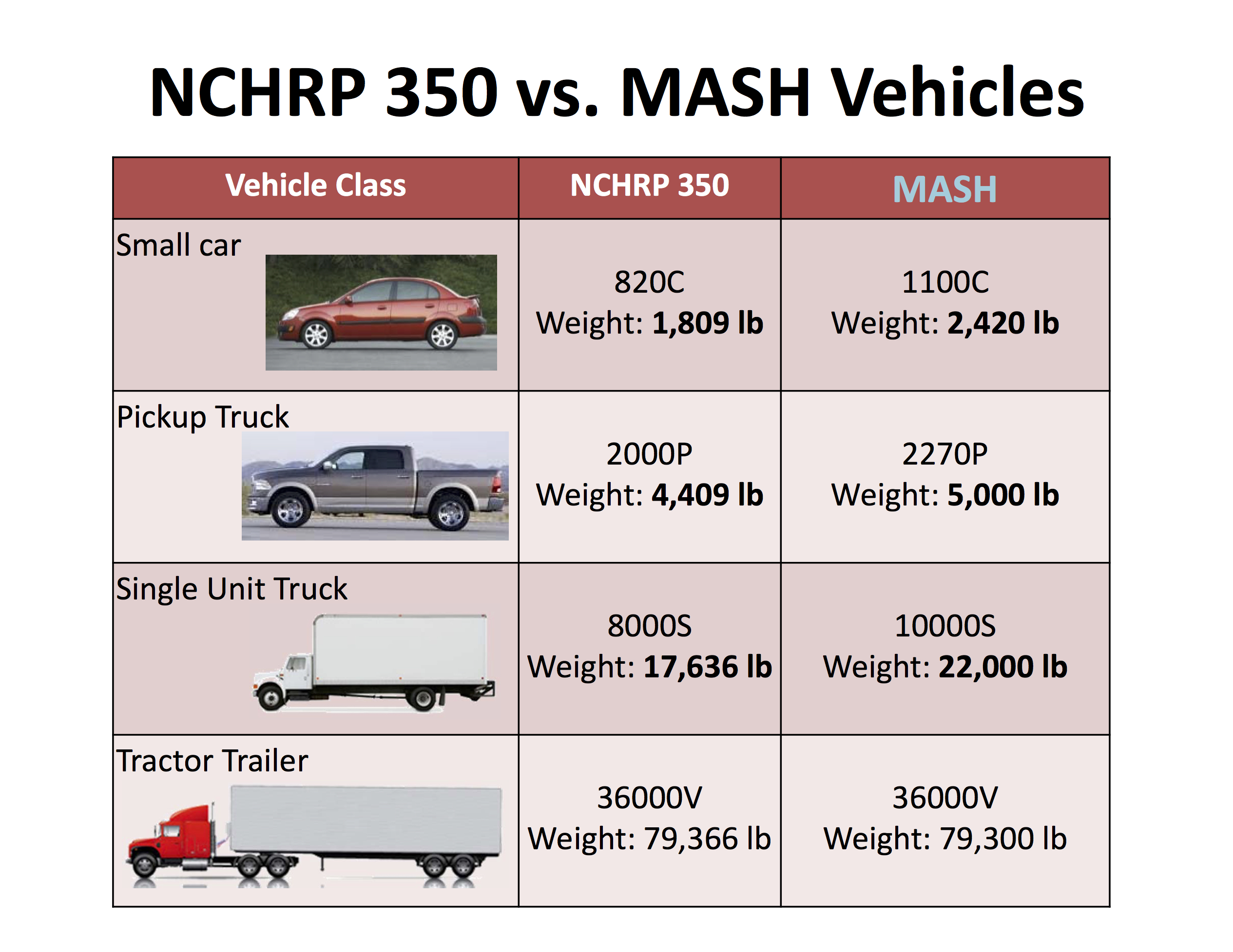 350_MASH Vehicles